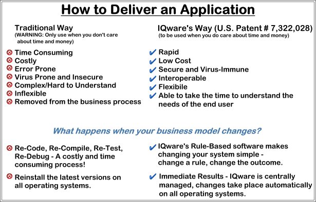 How to Deliver an Application